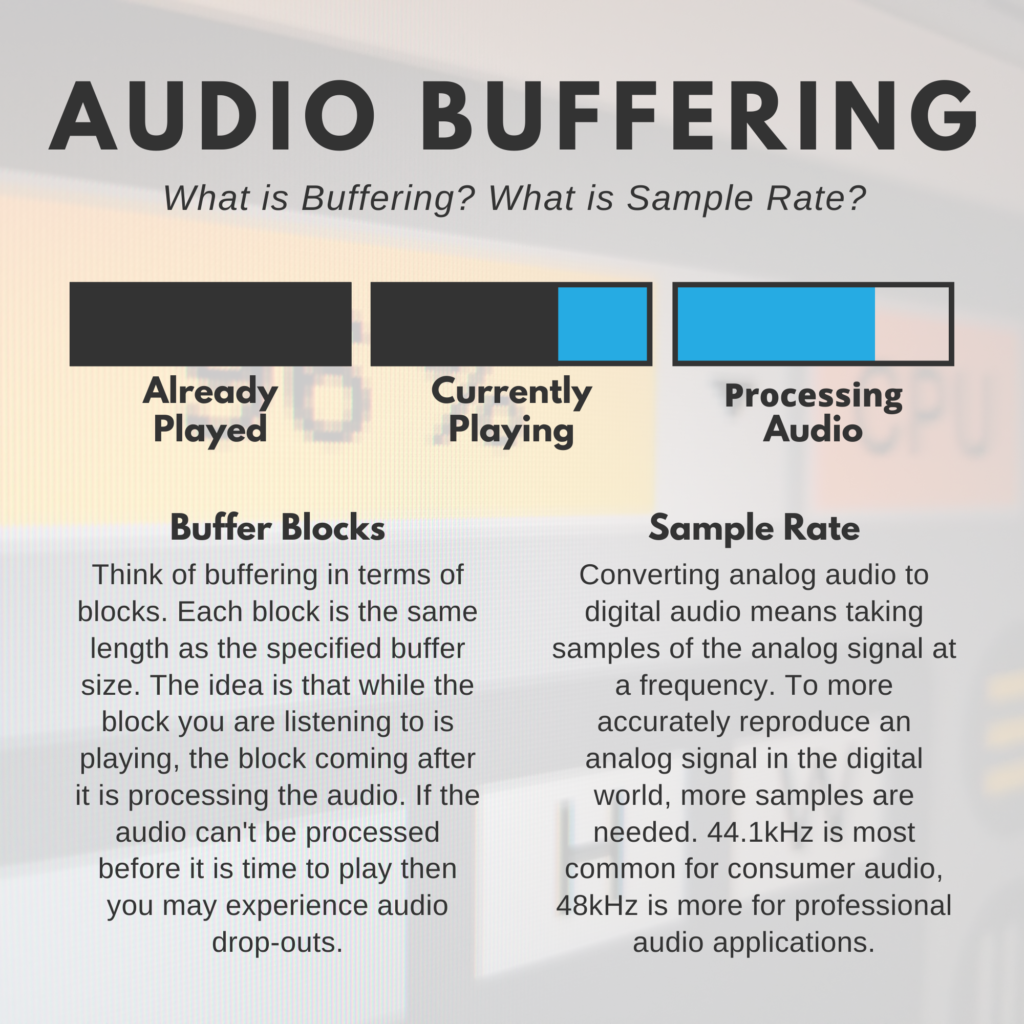 What is audio buffering in Ableton?