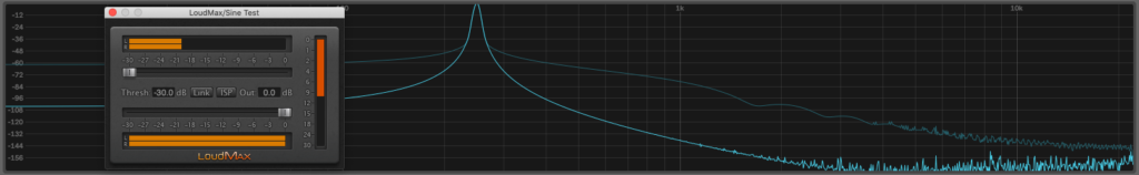Thomas Mundt's LoudMax limiter plugin does not add harmonics to a signal
